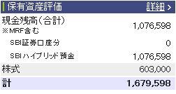 20111127週間収支
