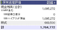 20120121週間収支