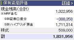 20110515週間収支