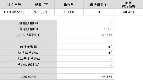 NZ/円決済
