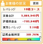 20111203週間収支
