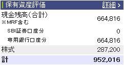 20101225投資結果