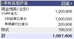 20110212週間収支