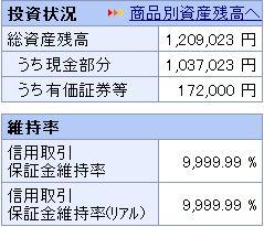20091017株トレード結果