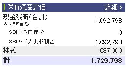 20111218週間収支