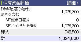 20110731週間収支