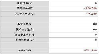 fx決済2011/08/09