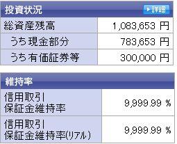 20100123投資結果