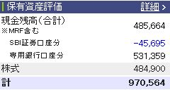 20110124週間収支