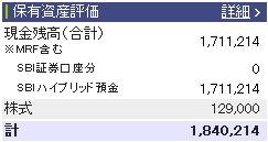 20110416週間収支