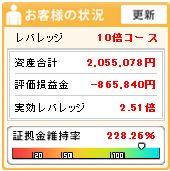 20110925週間収支
