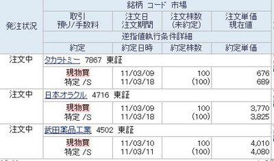 株トレード